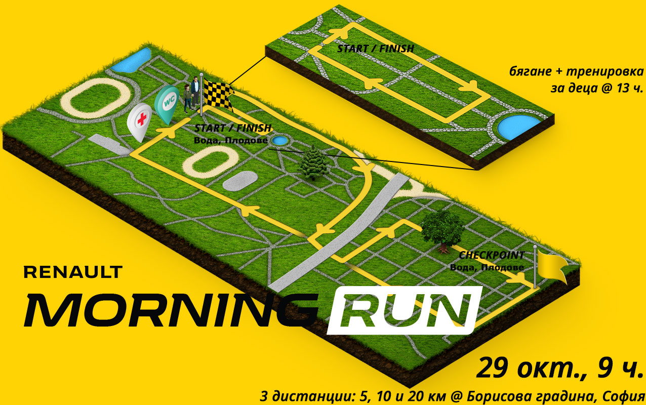 sofia-morning-run-map-bg